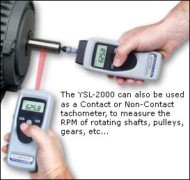 Speed and Length meter as well as Tachometer