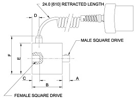 Dimensions Force and Torque Systems R55 Series