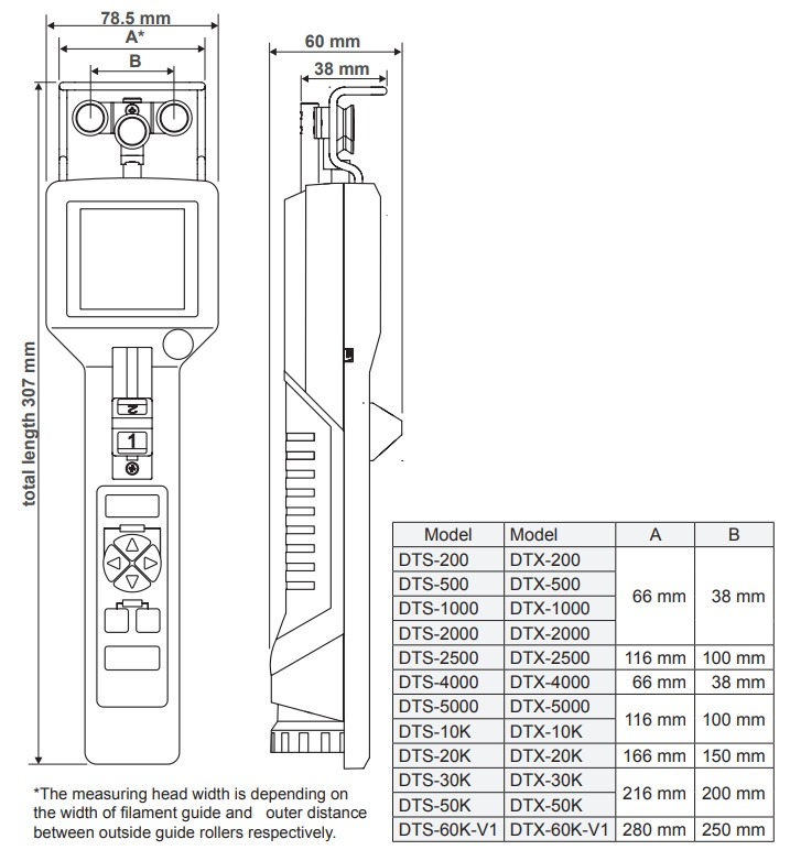 Dimensions Digital Tension Meters DTX